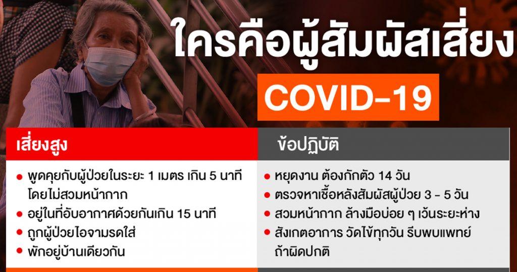 ใครคือผู้สัมผัสเสี่ยง COVID-19