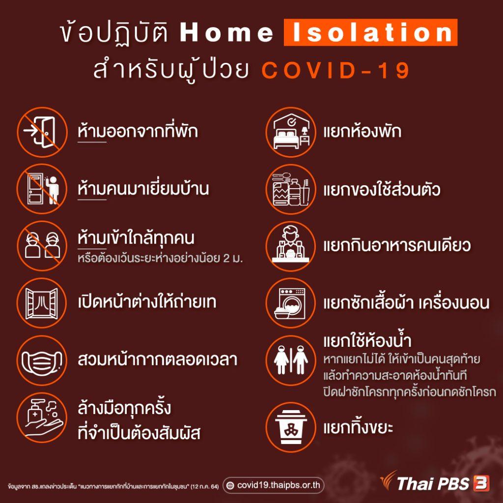 รู้จัก Home Isolation การแยกกักตัวที่บ้านสำหรับผู้ป่วย COVID-19