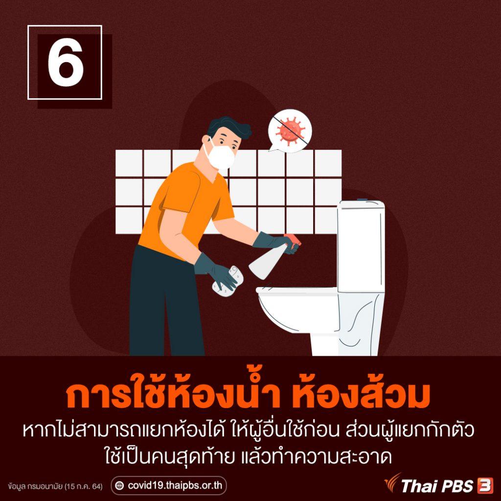 8 วิธีอยู่ร่วมบ้าน กับผู้ต้องแยกกักตัวและผู้ติดเชื้อโควิด-19