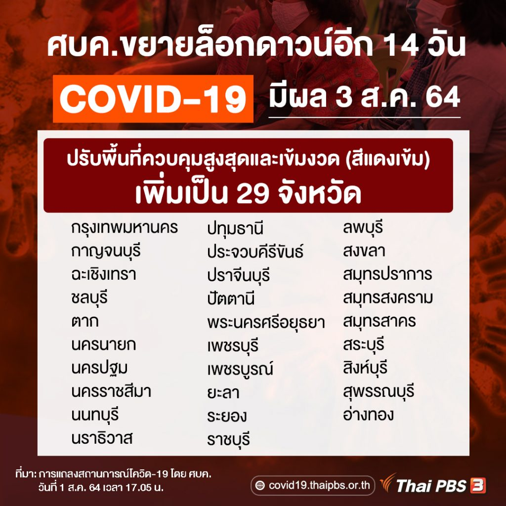 ไทยสู้ โควิด-19