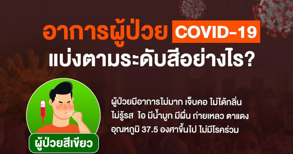 อาการผู้ป่วย COVID-19 แบ่งตามระดับสีอย่างไร