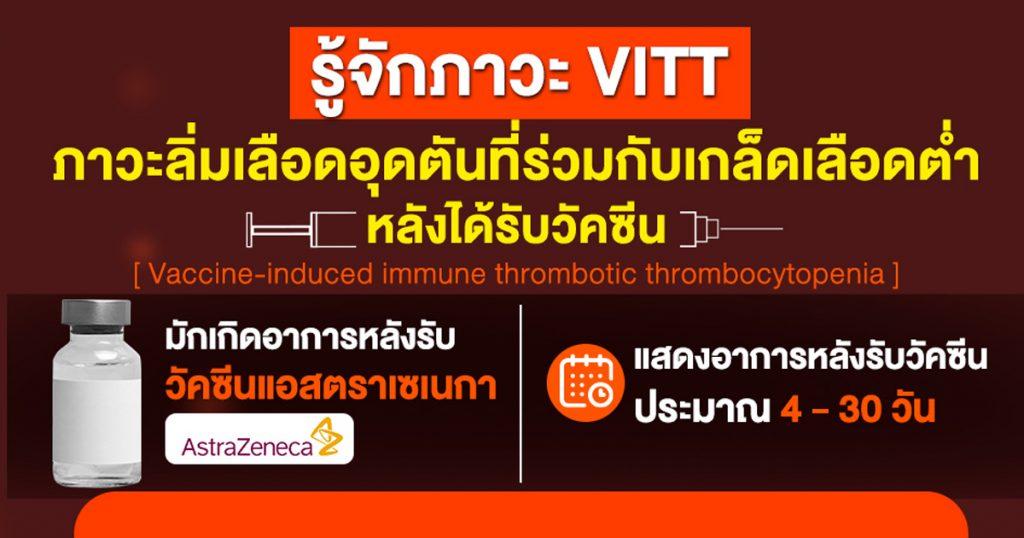 รู้จักภาวะ VITT ภาวะลิ่มเลือดอุดตันที่ร่วมกับเกล็ดเลือดต่ำ หลังได้รับวัคซีน